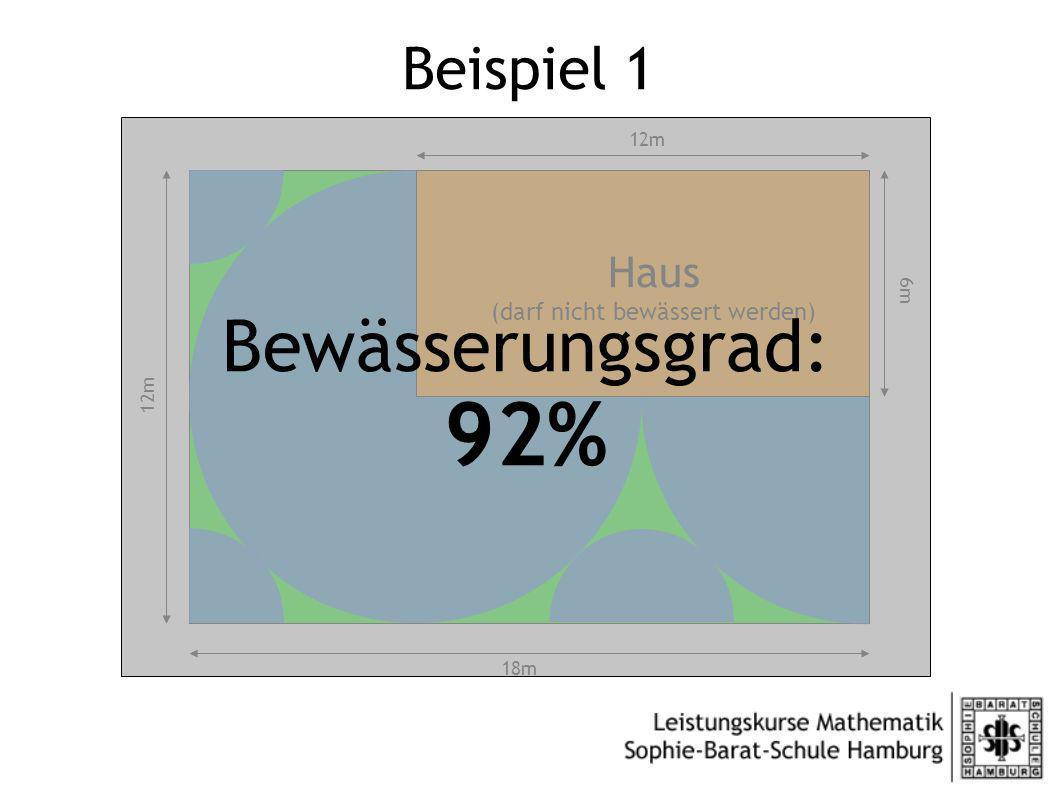 Beispiel 1 18m 12m Haus (darf nicht bewässert werden) 6m 12m Bewässerungsgrad: 92%