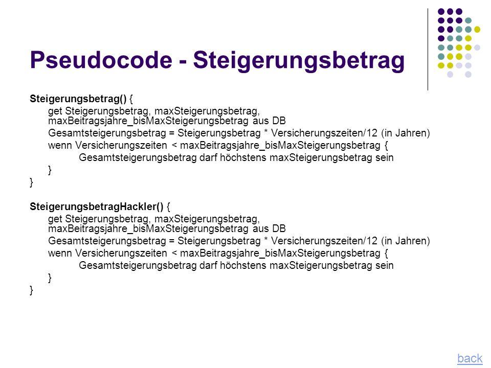 Pseudocode - Steigerungsbetrag Steigerungsbetrag() { get Steigerungsbetrag, maxSteigerungsbetrag, maxBeitragsjahre_bisMaxSteigerungsbetrag aus DB Gesa