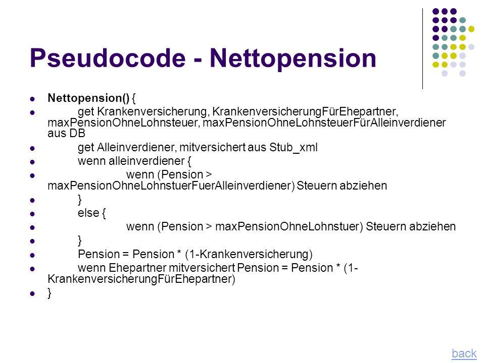 Pseudocode - Nettopension Nettopension() { get Krankenversicherung, KrankenversicherungFürEhepartner, maxPensionOhneLohnsteuer, maxPensionOhneLohnsteu