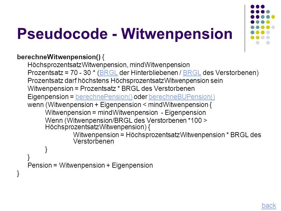 Pseudocode - Witwenpension berechneWitwenpension() { HöchsprozentsatzWitwenpension, mindWitwenpension Prozentsatz = 70 - 30 * (BRGL der Hinterbliebene