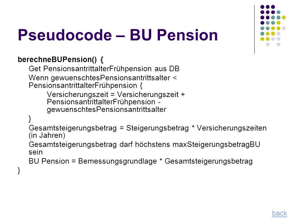 Pseudocode – BU Pension berechneBUPension() { Get PensionsantrittalterFrühpension aus DB Wenn gewuenschtesPensionsantrittsalter < Pensionsantrittalter