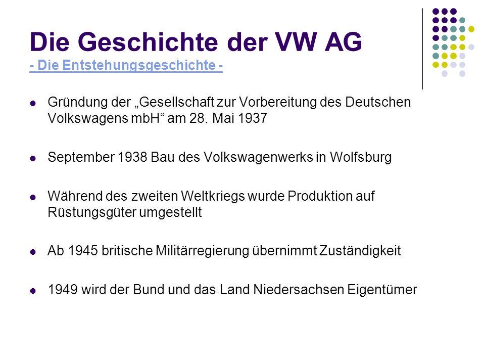 Die Geschichte der VW AG - Die Entstehungsgeschichte - Gründung der Gesellschaft zur Vorbereitung des Deutschen Volkswagens mbH am 28. Mai 1937 Septem