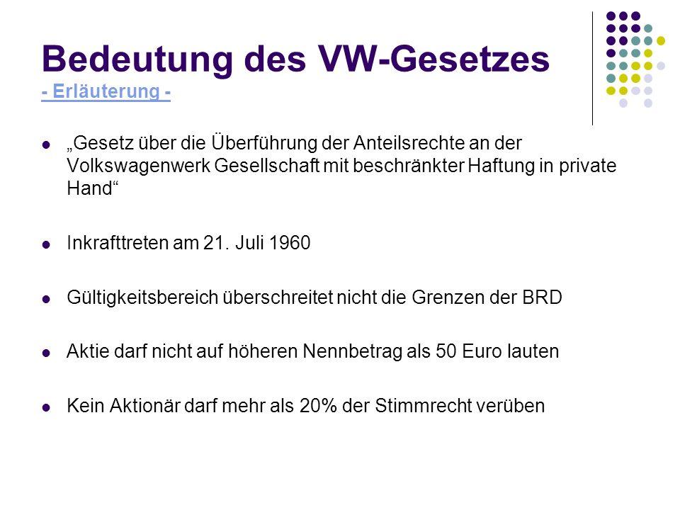 Bedeutung des VW-Gesetzes - Erläuterung - Gesetz über die Überführung der Anteilsrechte an der Volkswagenwerk Gesellschaft mit beschränkter Haftung in