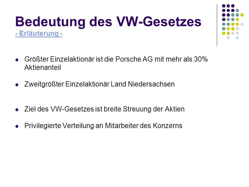 Bedeutung des VW-Gesetzes - Erläuterung - Größter Einzelaktionär ist die Porsche AG mit mehr als 30% Aktienanteil Zweitgrößter Einzelaktionär Land Nie