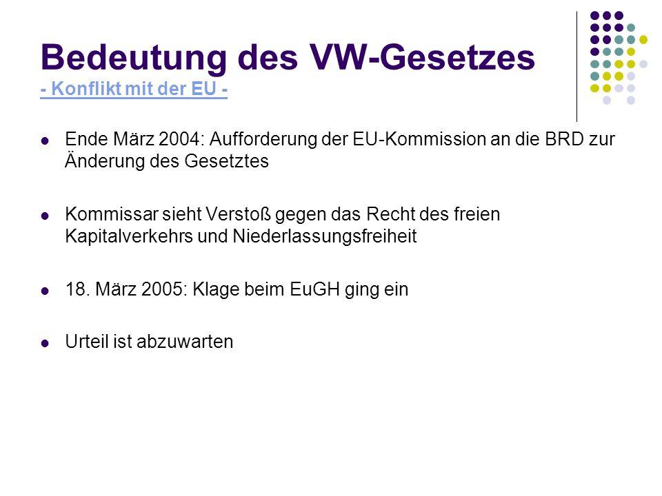 Bedeutung des VW-Gesetzes - Konflikt mit der EU - Ende März 2004: Aufforderung der EU-Kommission an die BRD zur Änderung des Gesetztes Kommissar sieht