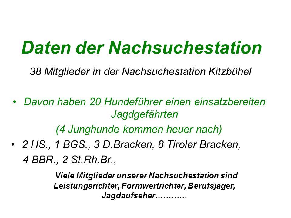 Daten der Nachsuchestation 38 Mitglieder in der Nachsuchestation Kitzbühel Davon haben 20 Hundeführer einen einsatzbereiten Jagdgefährten (4 Junghunde