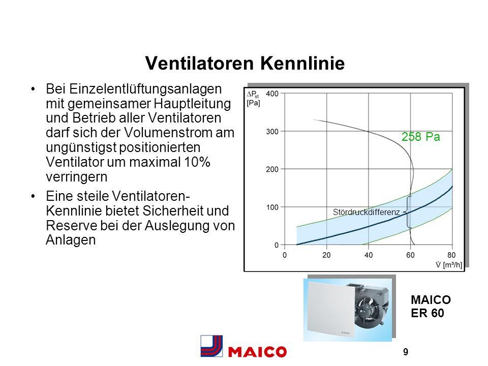 9 Ventilatoren Kennlinie Bei Einzelentlüftungsanlagen mit gemeinsamer Hauptleitung und Betrieb aller Ventilatoren darf sich der Volumenstrom am ungüns
