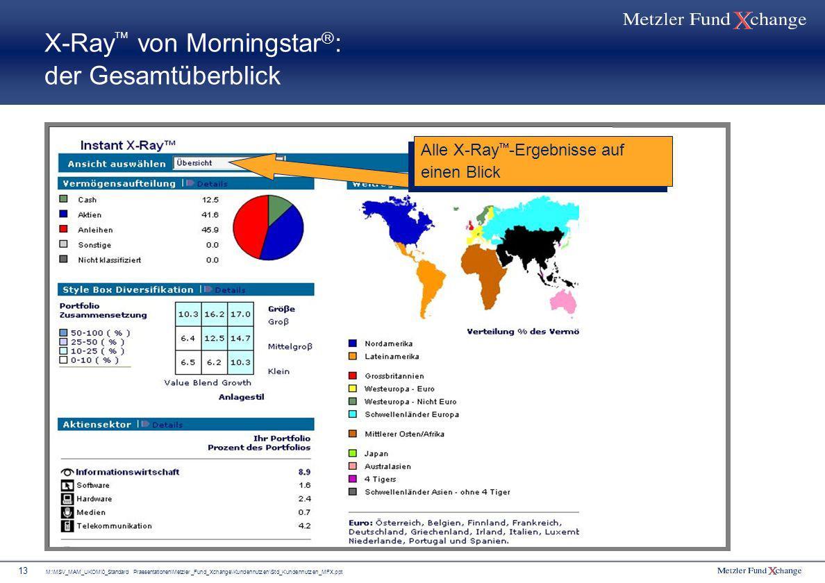 M:\MSV_MAM_UKOM\0_Standard Praesentationen\Metzler_Fund_Xchange\Kundennutzen\Std_Kundennutzen_MFX.ppt 13 X-Ray von Morningstar : der Gesamtüberblick A