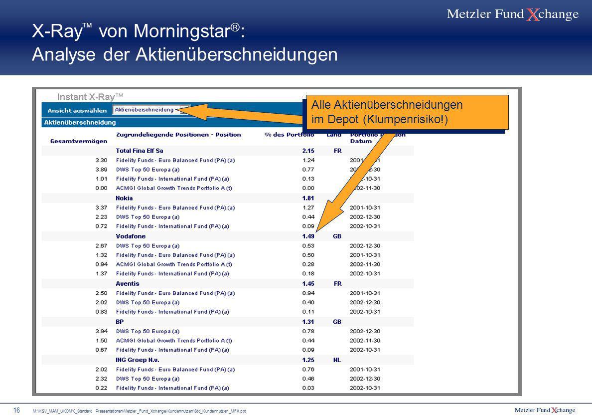 M:\MSV_MAM_UKOM\0_Standard Praesentationen\Metzler_Fund_Xchange\Kundennutzen\Std_Kundennutzen_MFX.ppt 16 X-Ray von Morningstar : Analyse der Aktienübe