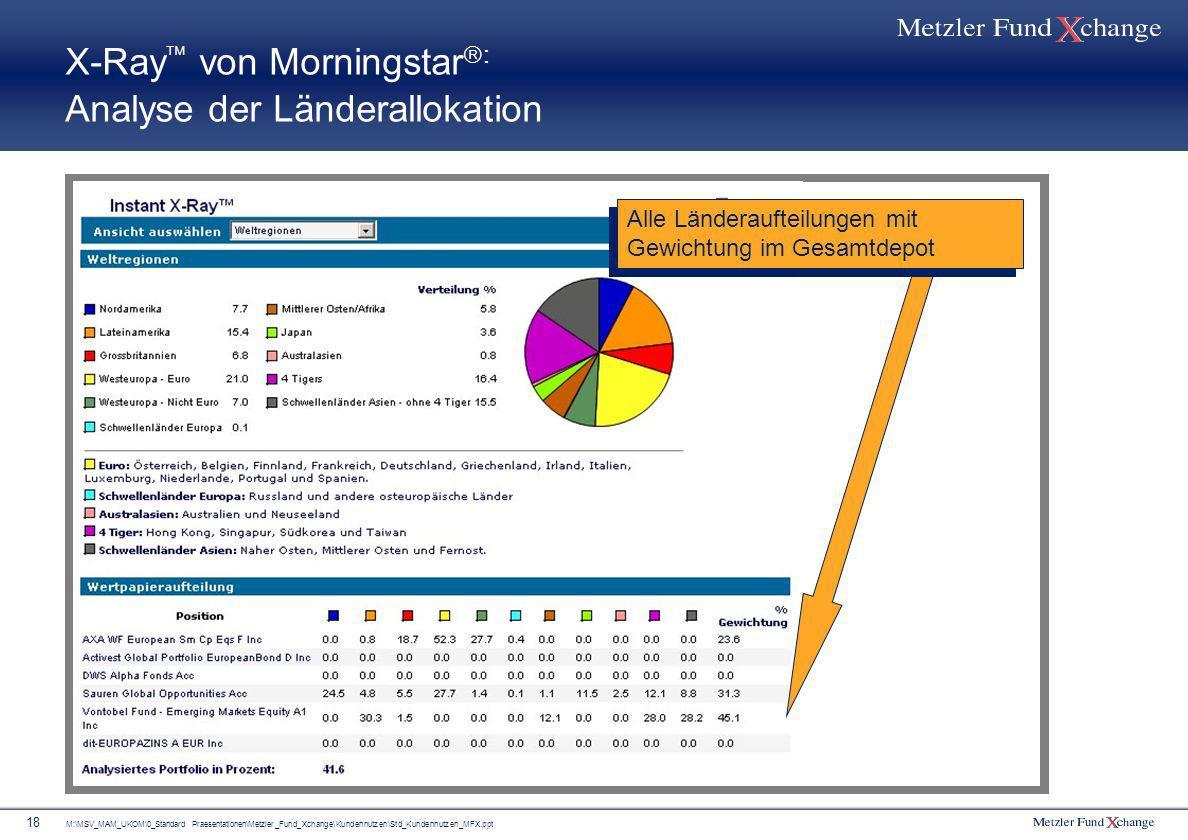 M:\MSV_MAM_UKOM\0_Standard Praesentationen\Metzler_Fund_Xchange\Kundennutzen\Std_Kundennutzen_MFX.ppt 18 X-Ray von Morningstar : Analyse der Länderall
