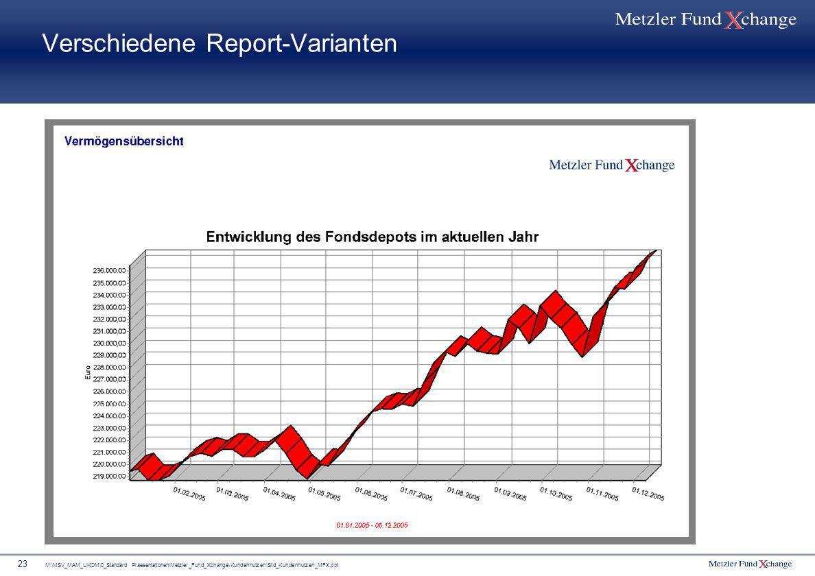 M:\MSV_MAM_UKOM\0_Standard Praesentationen\Metzler_Fund_Xchange\Kundennutzen\Std_Kundennutzen_MFX.ppt 23 Verschiedene Report-Varianten