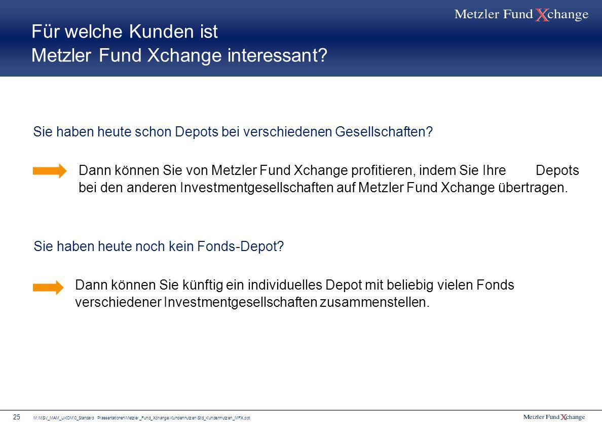 M:\MSV_MAM_UKOM\0_Standard Praesentationen\Metzler_Fund_Xchange\Kundennutzen\Std_Kundennutzen_MFX.ppt 25 Für welche Kunden ist Metzler Fund Xchange in