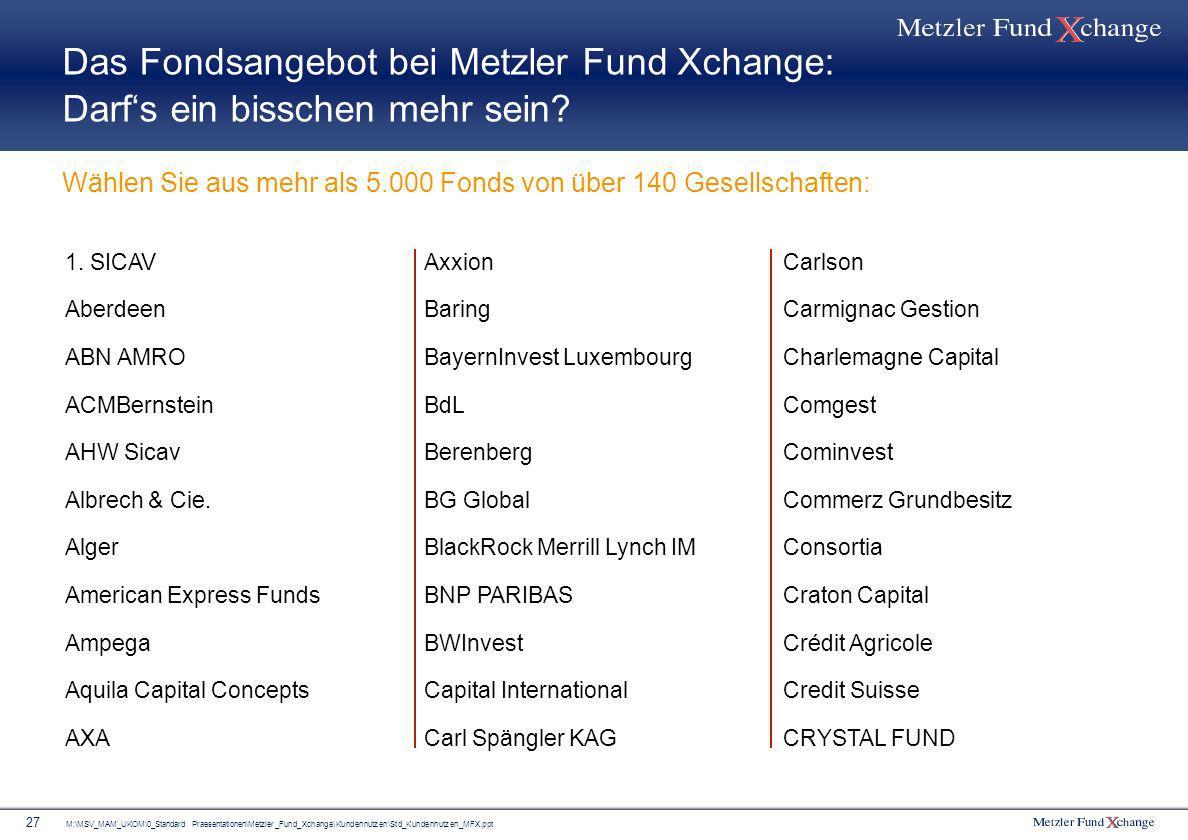 M:\MSV_MAM_UKOM\0_Standard Praesentationen\Metzler_Fund_Xchange\Kundennutzen\Std_Kundennutzen_MFX.ppt 27 Das Fondsangebot bei Metzler Fund Xchange: Da