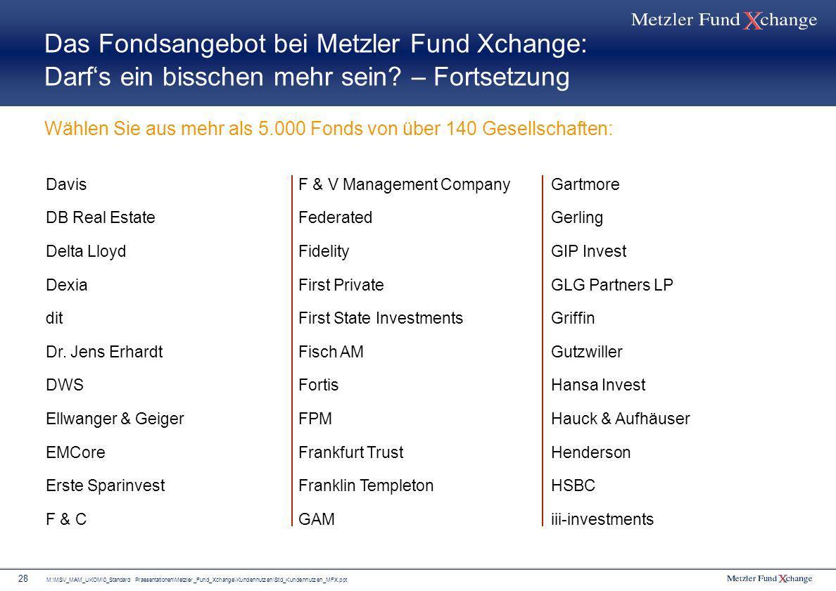 M:\MSV_MAM_UKOM\0_Standard Praesentationen\Metzler_Fund_Xchange\Kundennutzen\Std_Kundennutzen_MFX.ppt 28 Das Fondsangebot bei Metzler Fund Xchange: Da
