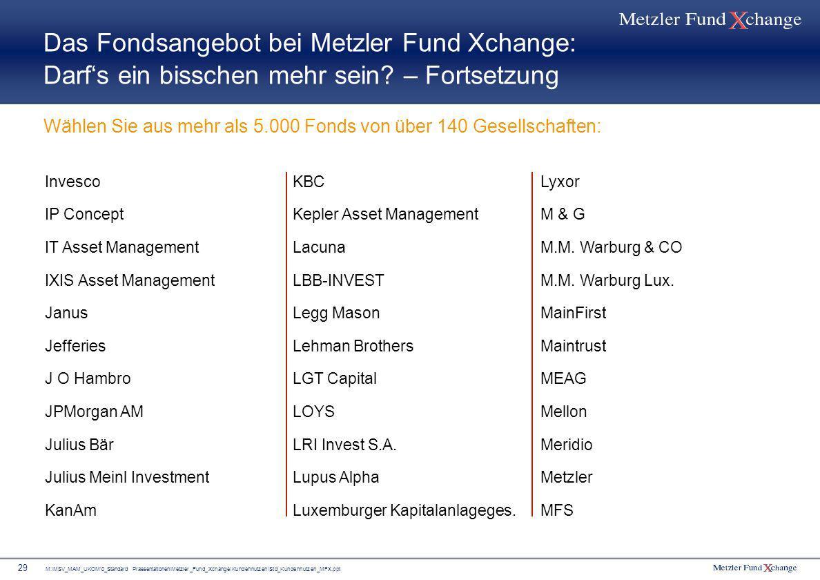 M:\MSV_MAM_UKOM\0_Standard Praesentationen\Metzler_Fund_Xchange\Kundennutzen\Std_Kundennutzen_MFX.ppt 29 Das Fondsangebot bei Metzler Fund Xchange: Da
