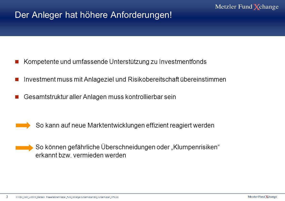 M:\MSV_MAM_UKOM\0_Standard Praesentationen\Metzler_Fund_Xchange\Kundennutzen\Std_Kundennutzen_MFX.ppt 3 Der Anleger hat höhere Anforderungen! Kompeten