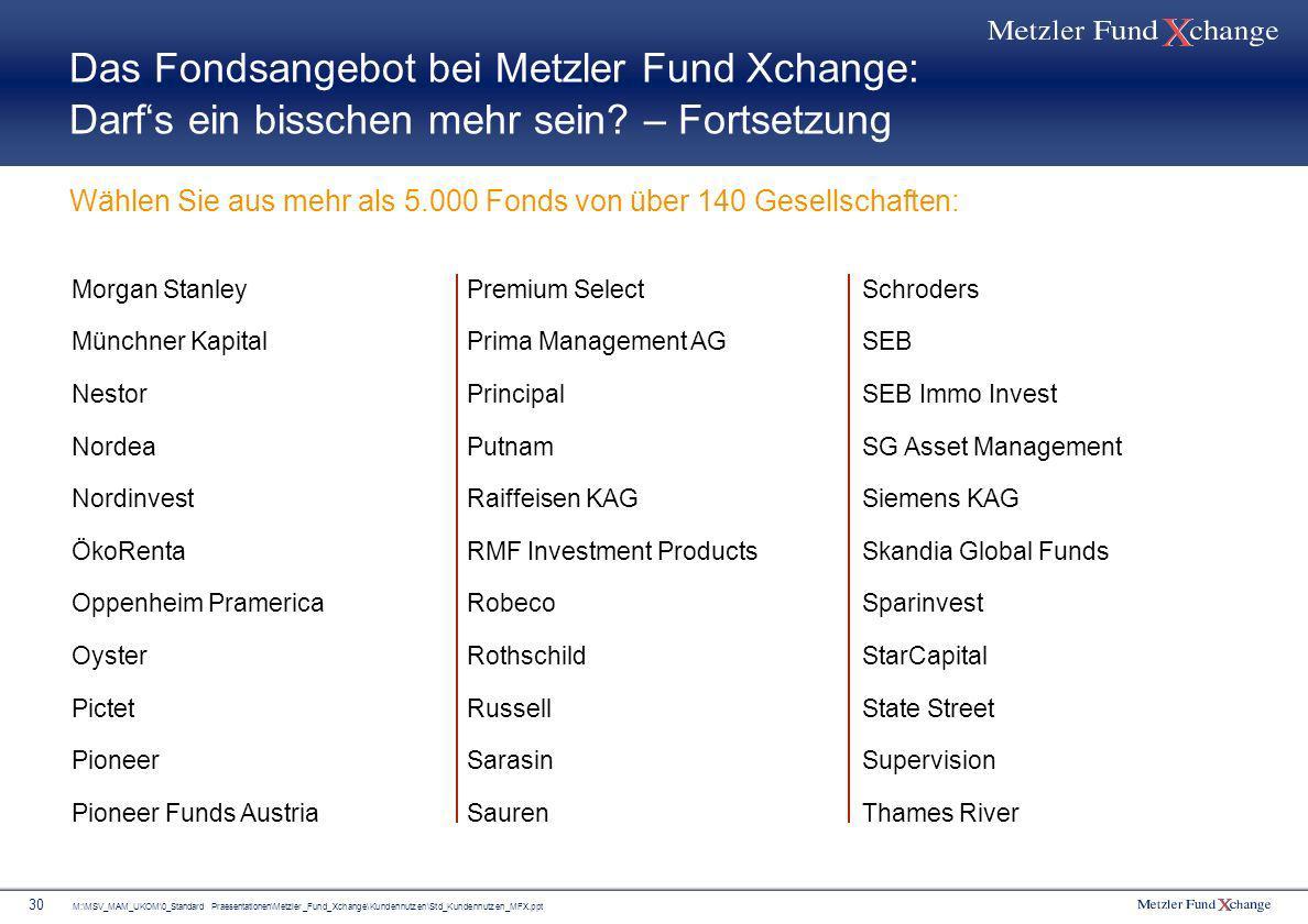 M:\MSV_MAM_UKOM\0_Standard Praesentationen\Metzler_Fund_Xchange\Kundennutzen\Std_Kundennutzen_MFX.ppt 30 Das Fondsangebot bei Metzler Fund Xchange: Da