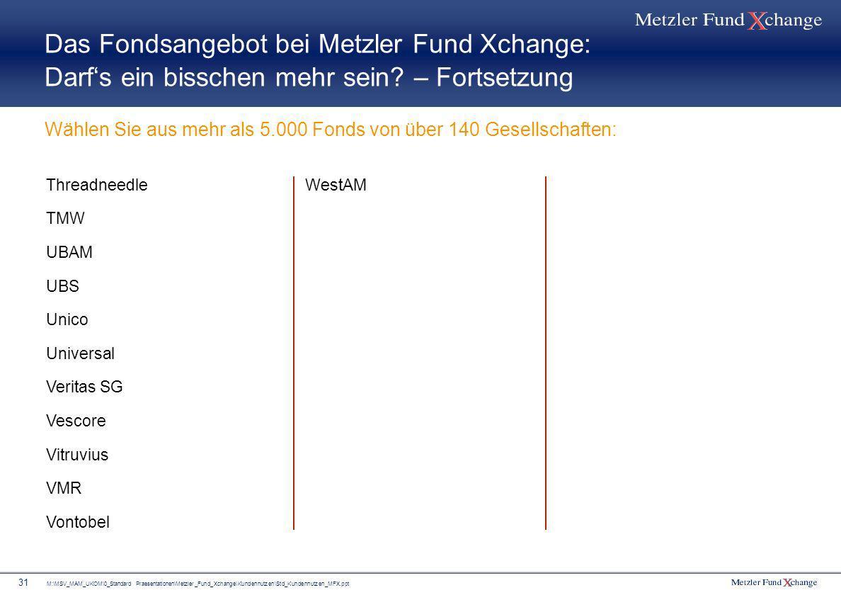 M:\MSV_MAM_UKOM\0_Standard Praesentationen\Metzler_Fund_Xchange\Kundennutzen\Std_Kundennutzen_MFX.ppt 31 Das Fondsangebot bei Metzler Fund Xchange: Da