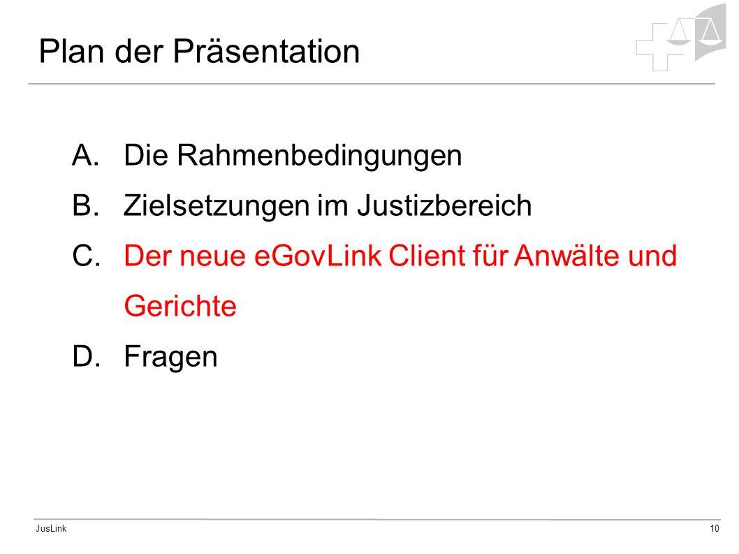 JusLink10 A. Die Rahmenbedingungen B. Zielsetzungen im Justizbereich C.