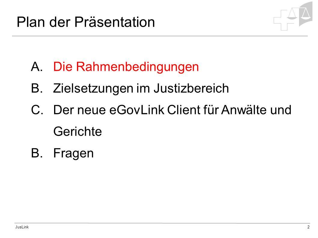 JusLink2 A. Die Rahmenbedingungen B. Zielsetzungen im Justizbereich C.