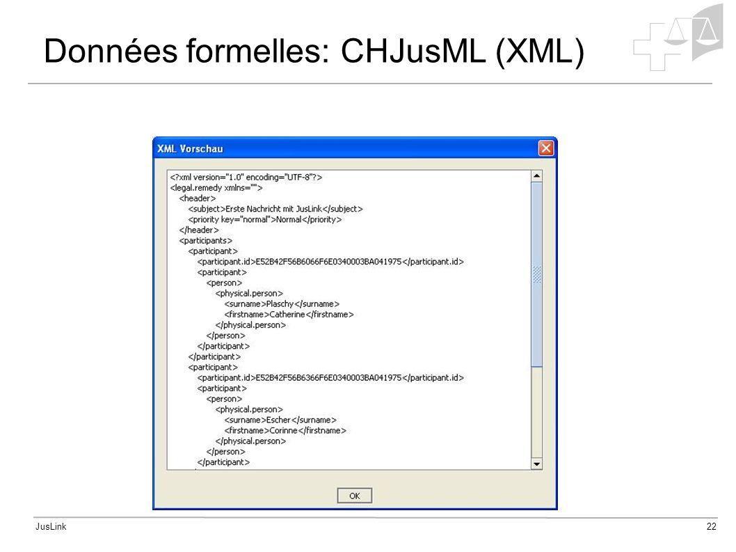 JusLink22 Données formelles: CHJusML (XML)