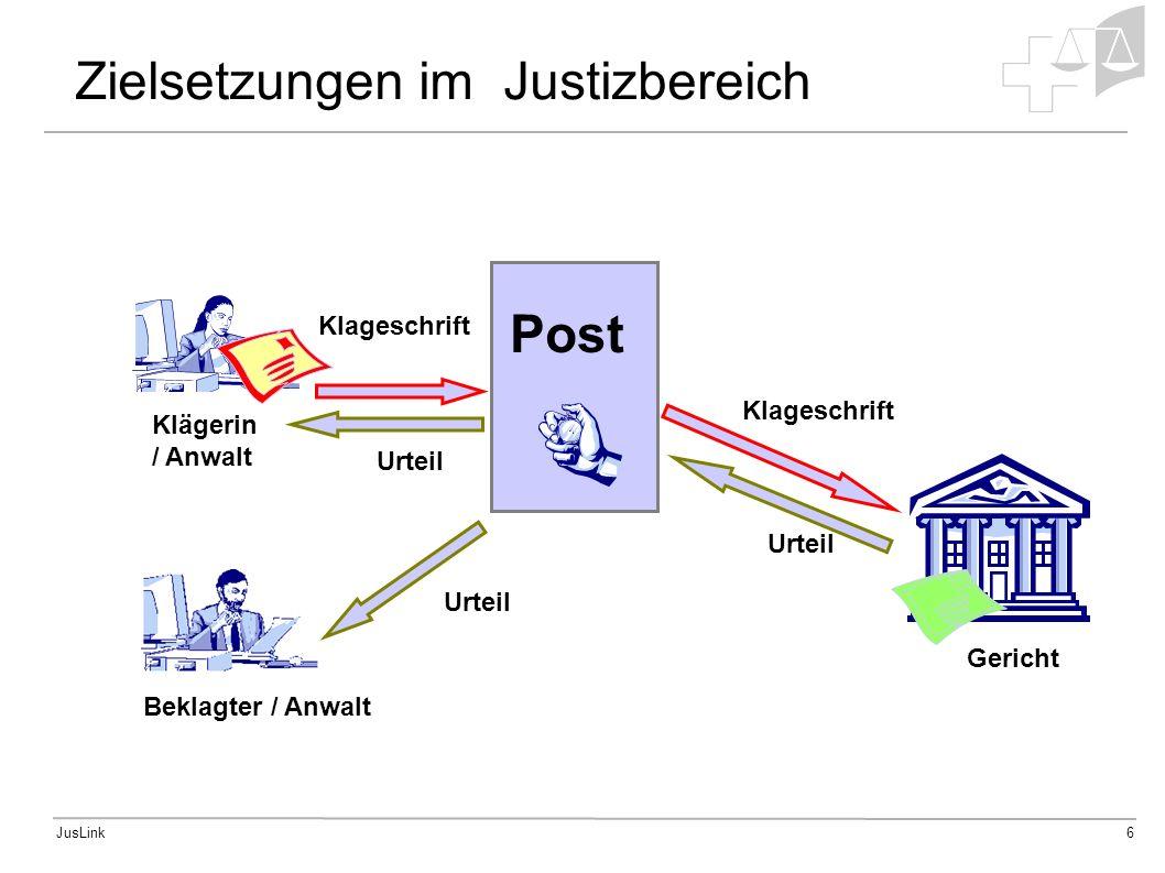 JusLink6 Zielsetzungen im Justizbereich Klägerin / Anwalt Gericht Post Beklagter / Anwalt Klageschrift Urteil