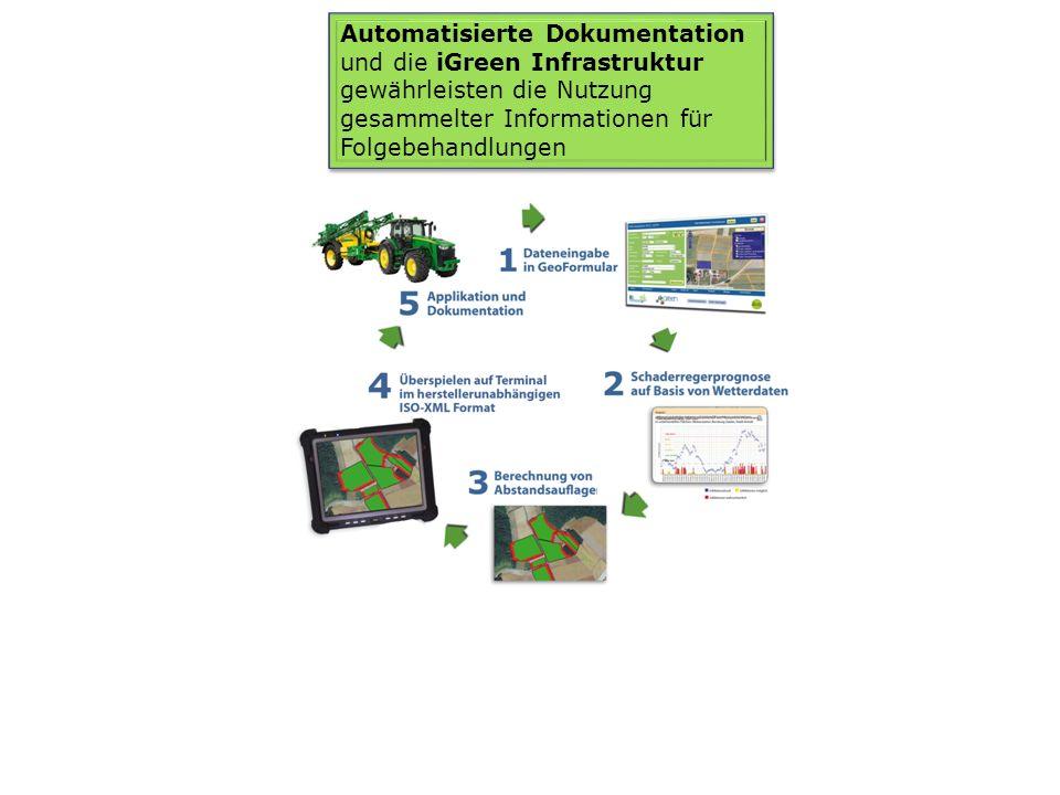 Automatisierte Dokumentation und die iGreen Infrastruktur gewährleisten die Nutzung gesammelter Informationen für Folgebehandlungen