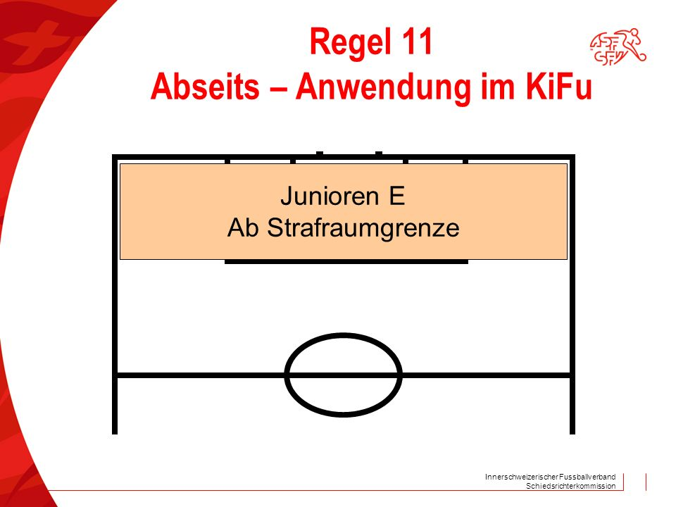 Innerschweizerischer Fussballverband Schiedsrichterkommission Regel 11 Abseits – Anwendung im KiFu Junioren E Ab Strafraumgrenze