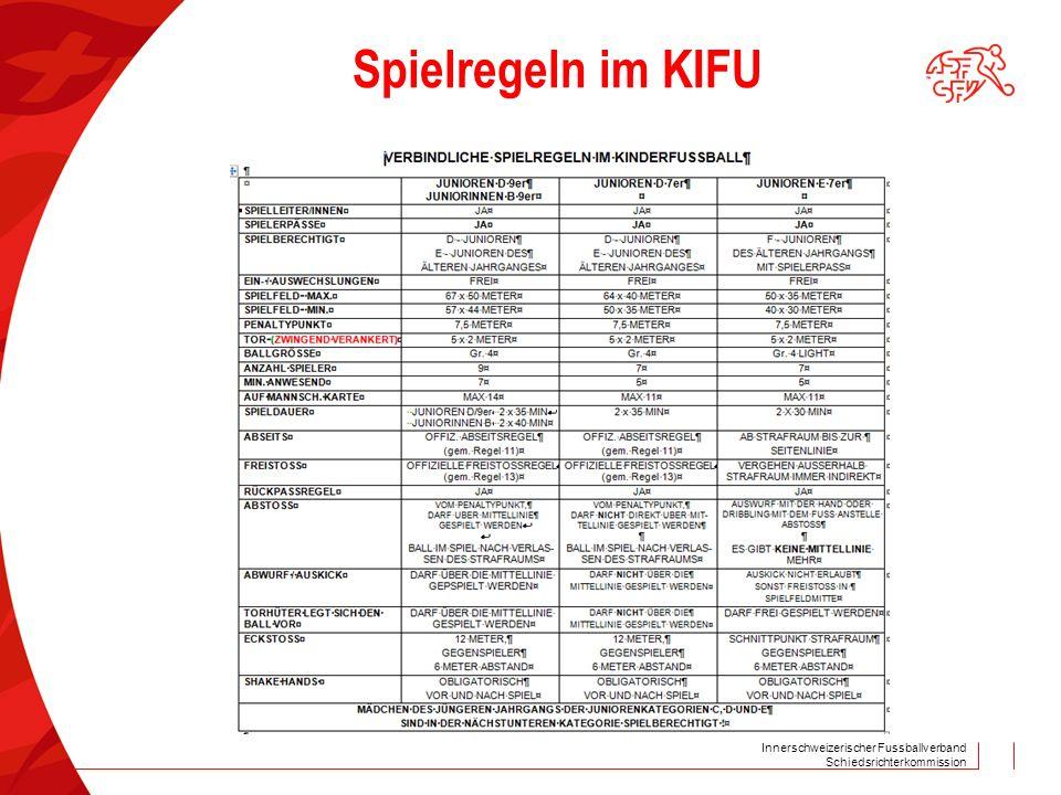 Innerschweizerischer Fussballverband Schiedsrichterkommission Spielregeln im KIFU