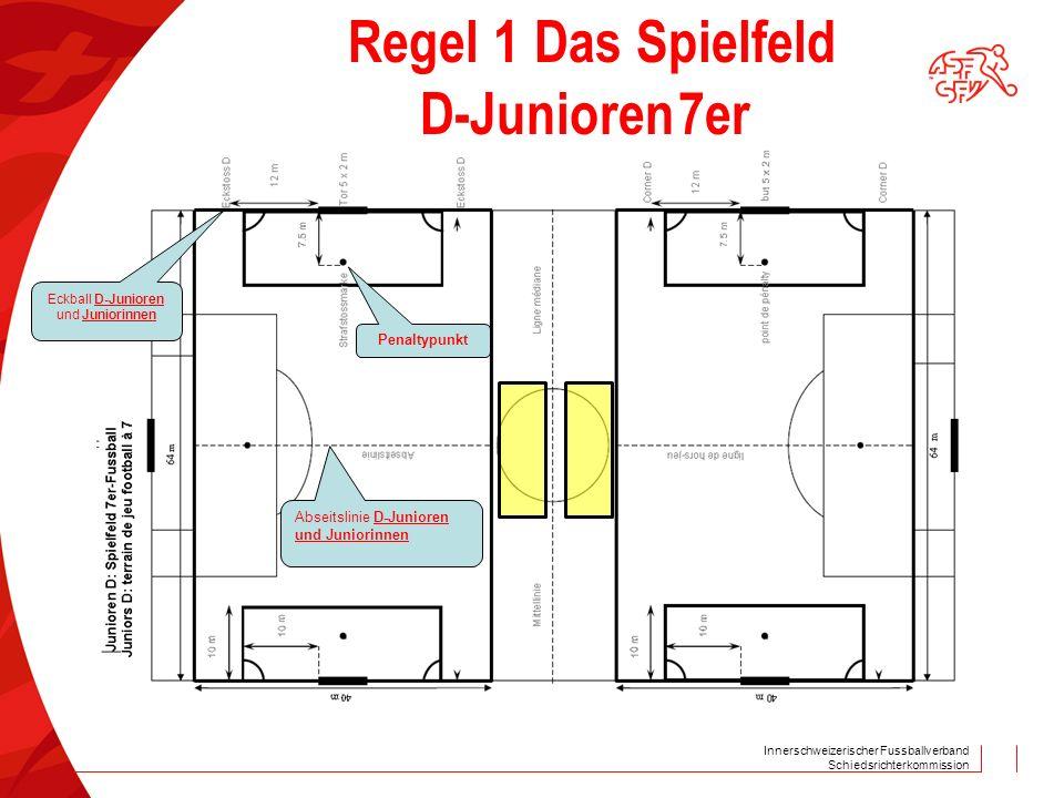 Innerschweizerischer Fussballverband Schiedsrichterkommission Regel 1 Das Spielfeld D-Junioren 7er Penaltypunkt Abseitslinie D-Junioren und Juniorinnen Eckball D-Junioren und Juniorinnen