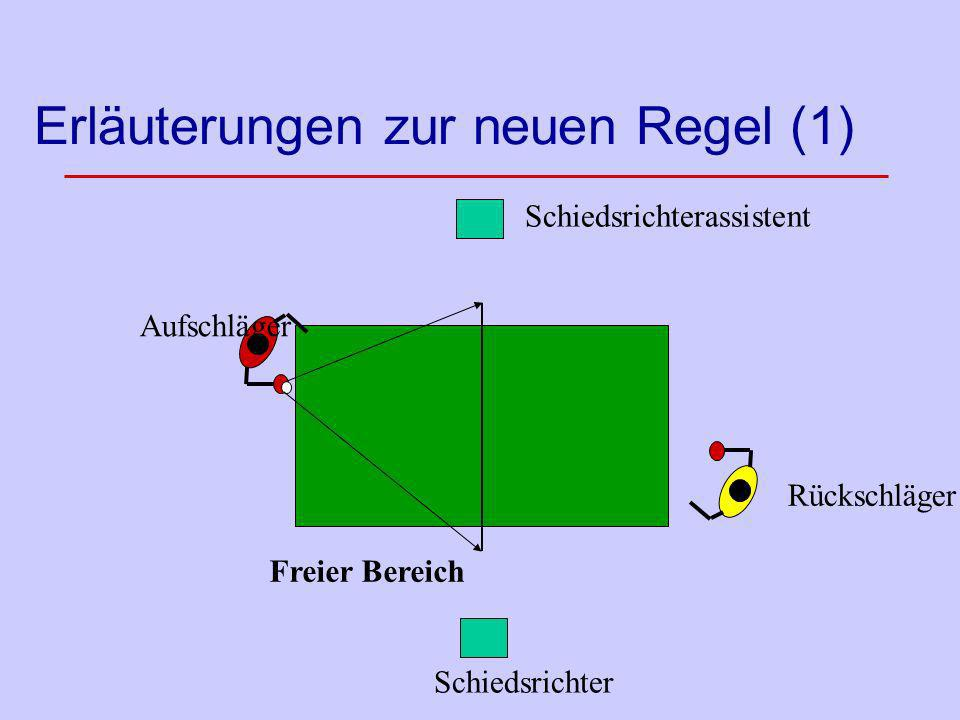 Erläuterungen zur neuen Regel (1) Aufschläger Rückschläger Schiedsrichter Schiedsrichterassistent Freier Bereich