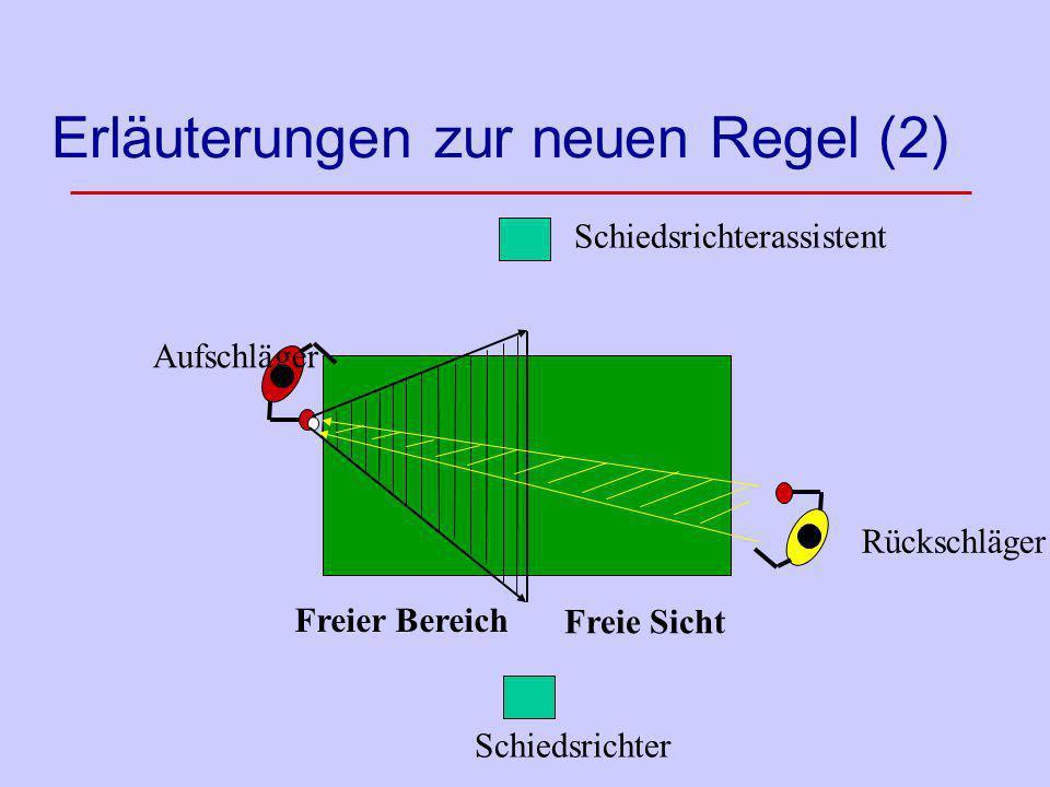 Erläuterungen zur neuen Regel (2) Aufschläger Rückschläger Schiedsrichter Schiedsrichterassistent Freier Bereich Freie Sicht