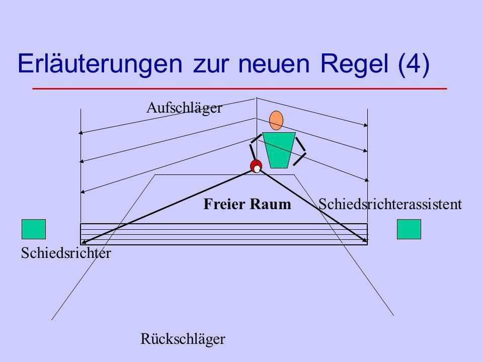 Erläuterungen zur neuen Regel (4) Aufschläger Rückschläger Schiedsrichter SchiedsrichterassistentFreier Raum