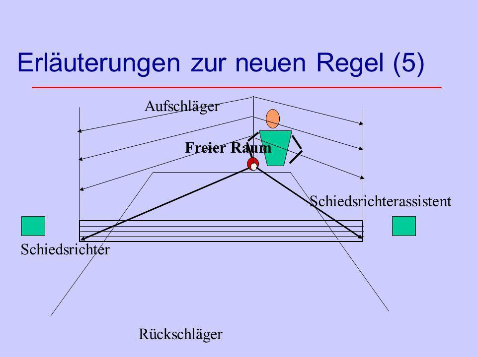 Erläuterungen zur neuen Regel (5) Aufschläger Rückschläger Schiedsrichter Schiedsrichterassistent Freier Raum