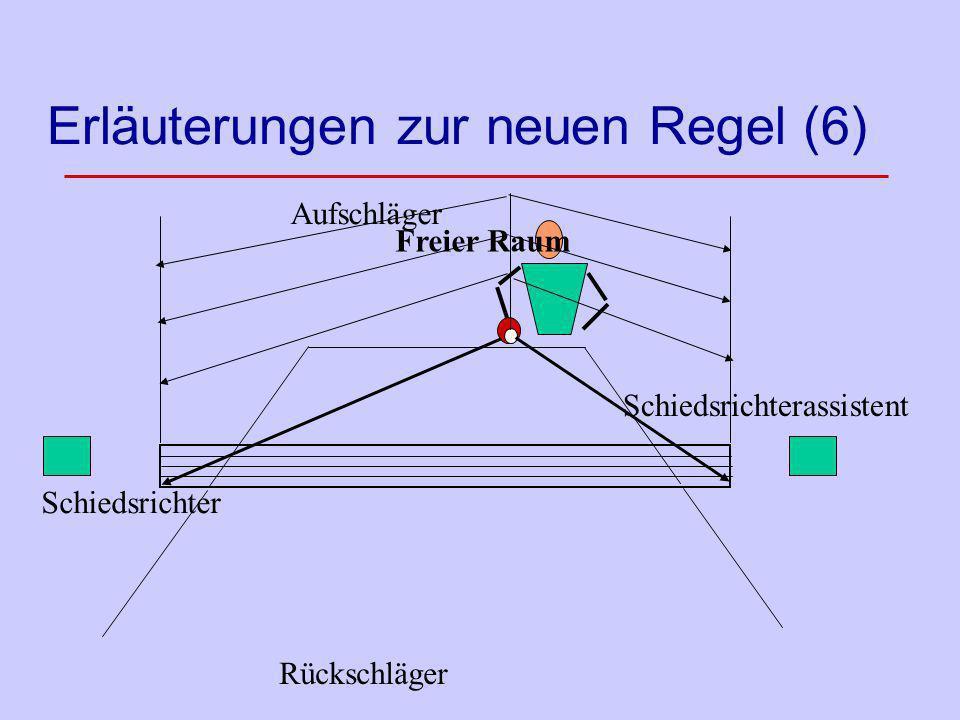 Erläuterungen zur neuen Regel (6) Aufschläger Rückschläger Schiedsrichter Schiedsrichterassistent Freier Raum