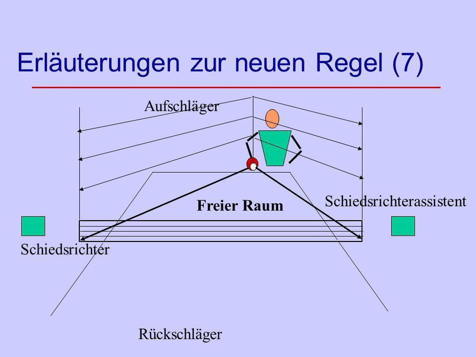 Erläuterungen zur neuen Regel (7) Aufschläger Rückschläger Schiedsrichter Schiedsrichterassistent Freier Raum