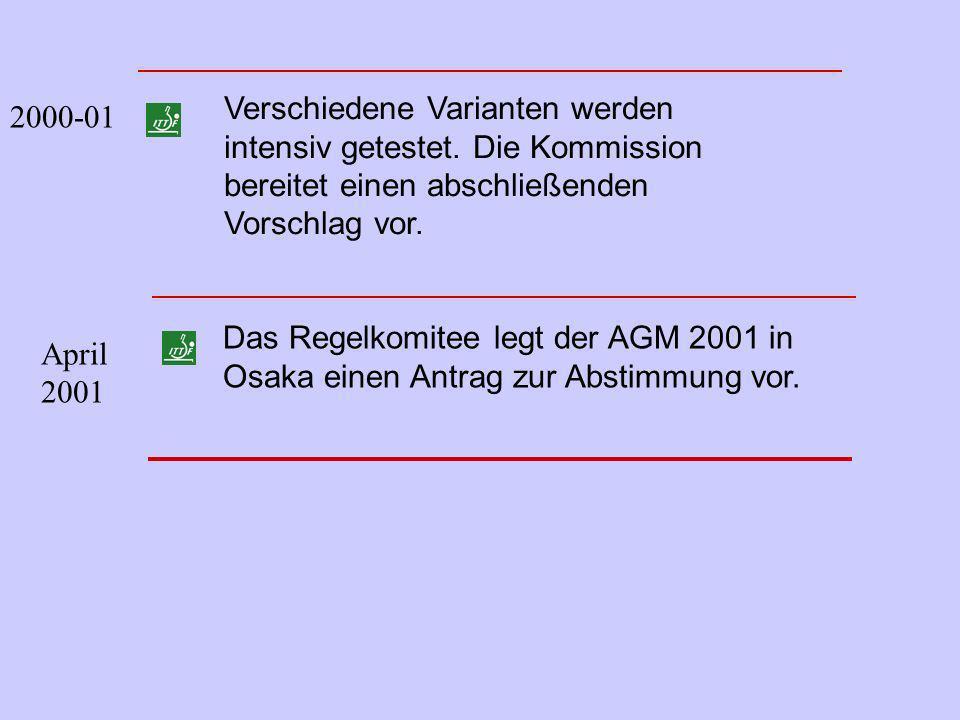 Verschiedene Varianten werden intensiv getestet. Die Kommission bereitet einen abschließenden Vorschlag vor. Das Regelkomitee legt der AGM 2001 in Osa