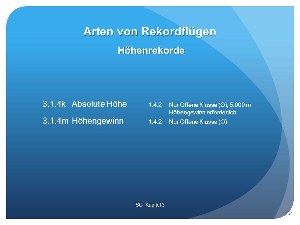 SC Kapitel 3 Höhenrekorde Arten von Rekordflügen 104 3.1.4k Absolute Höhe 1.4.2 Nur Offene Klasse (O), 5.000 m Höhengewinn erforderlich 3.1.4m Höhengewinn 1.4.2 Nur Offene Klasse (O)