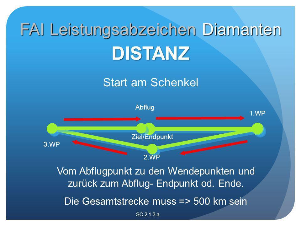 SC 2.1.3.a DISTANZ FAI Leistungsabzeichen Diamanten Vom Abflugpunkt zu den Wendepunkten und zurück zum Abflug- Endpunkt od.