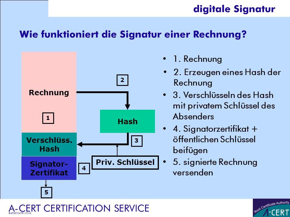 ©ARGE DATEN 2006 A-CERT CERTIFICATION SERVICE 10 digitale Signatur Wie funktioniert die Signatur einer Rechnung? Rechnung 1 1. Rechnung Hash 2 2. Erze
