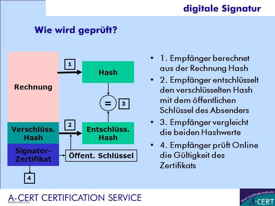 ©ARGE DATEN 2006 A-CERT CERTIFICATION SERVICE 11 digitale Signatur Wie wird geprüft? Rechnung Verschlüss. Hash Signator- Zertifikat Hash 1 1. Empfänge
