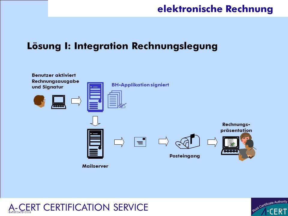 ©ARGE DATEN 2006 A-CERT CERTIFICATION SERVICE 22 elektronische Rechnung Lösung I: Integration Rechnungslegung Rechnungs- präsentation Benutzer aktivie