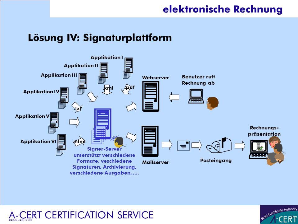 ©ARGE DATEN 2006 A-CERT CERTIFICATION SERVICE 25 elektronische Rechnung Lösung IV: Signaturplattform Benutzer ruft Rechnung ab Rechnungs- präsentation