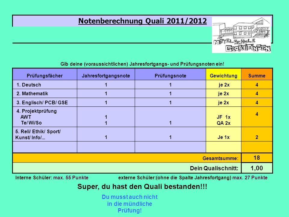 Notenberechnung Quali 2011/2012 Gib deine (voraussichtlichen) Jahresfortgangs- und Prüfungsnoten ein! PrüfungsfächerJahresfortgangsnotePrüfungsnoteGew