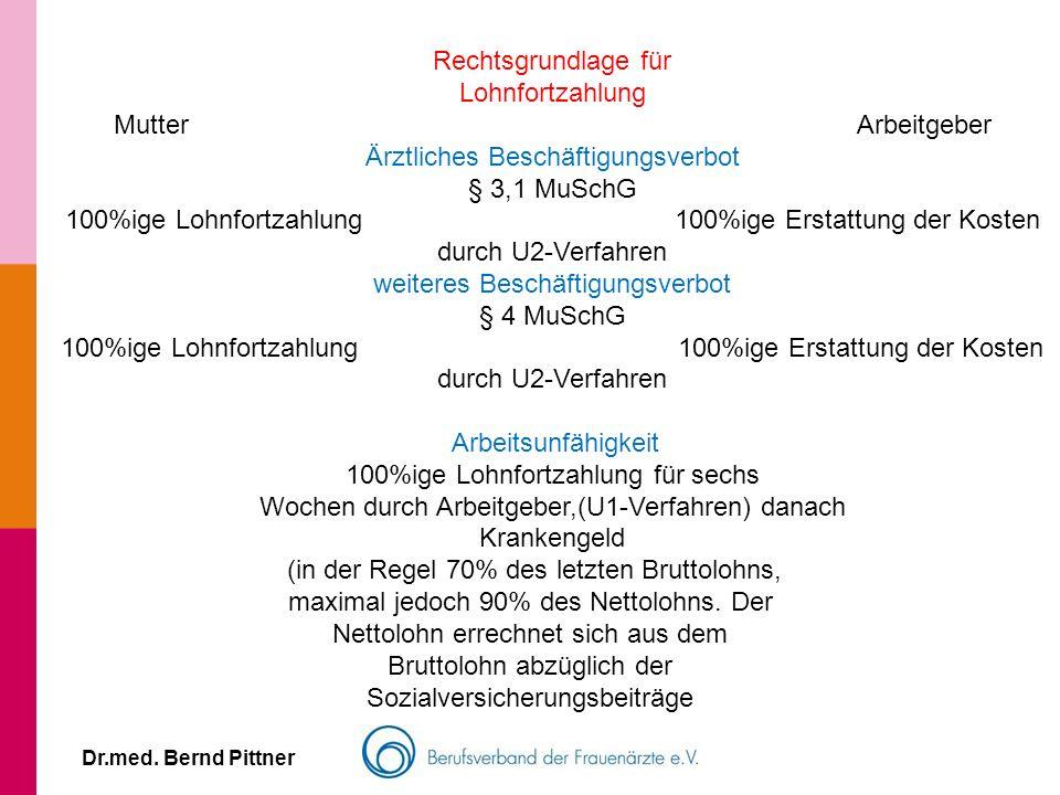 Dr.med. Bernd Pittner Rechtsgrundlage für Lohnfortzahlung Mutter Arbeitgeber Ärztliches Beschäftigungsverbot § 3,1 MuSchG 100%ige Lohnfortzahlung 100%
