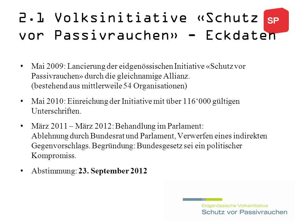 2.1 Volksinitiative «Schutz vor Passivrauchen» - Eckdaten Mai 2009: Lancierung der eidgenössischen Initiative «Schutz vor Passivrauchen» durch die gleichnamige Allianz.