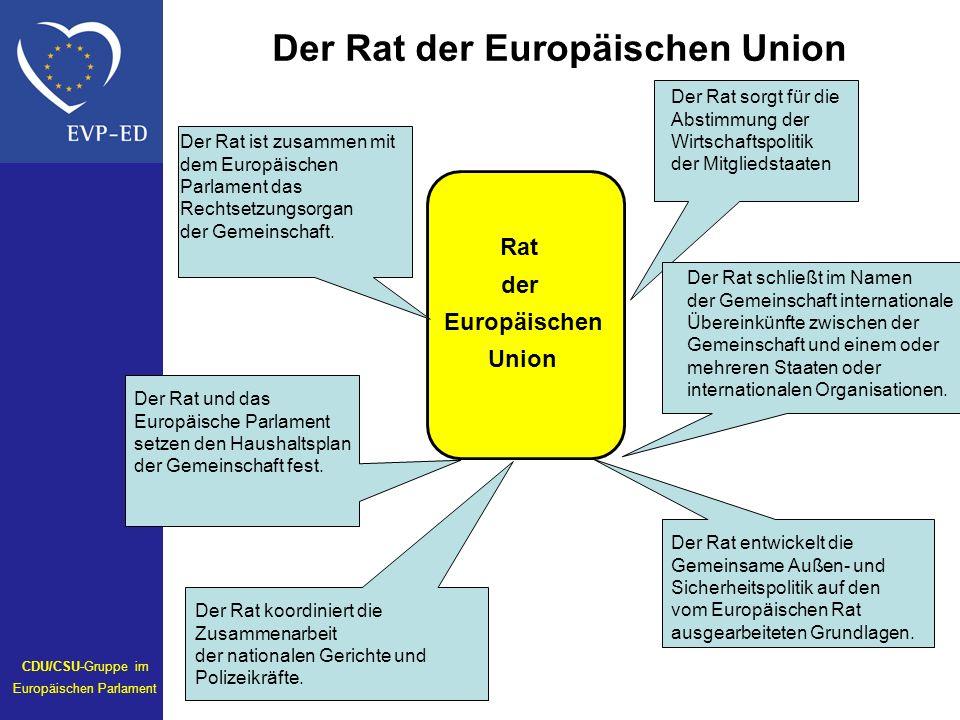 Rat der Europäischen Union Der Rat ist zusammen mit dem Europäischen Parlament das Rechtsetzungsorgan der Gemeinschaft. Der Rat entwickelt die Gemeins