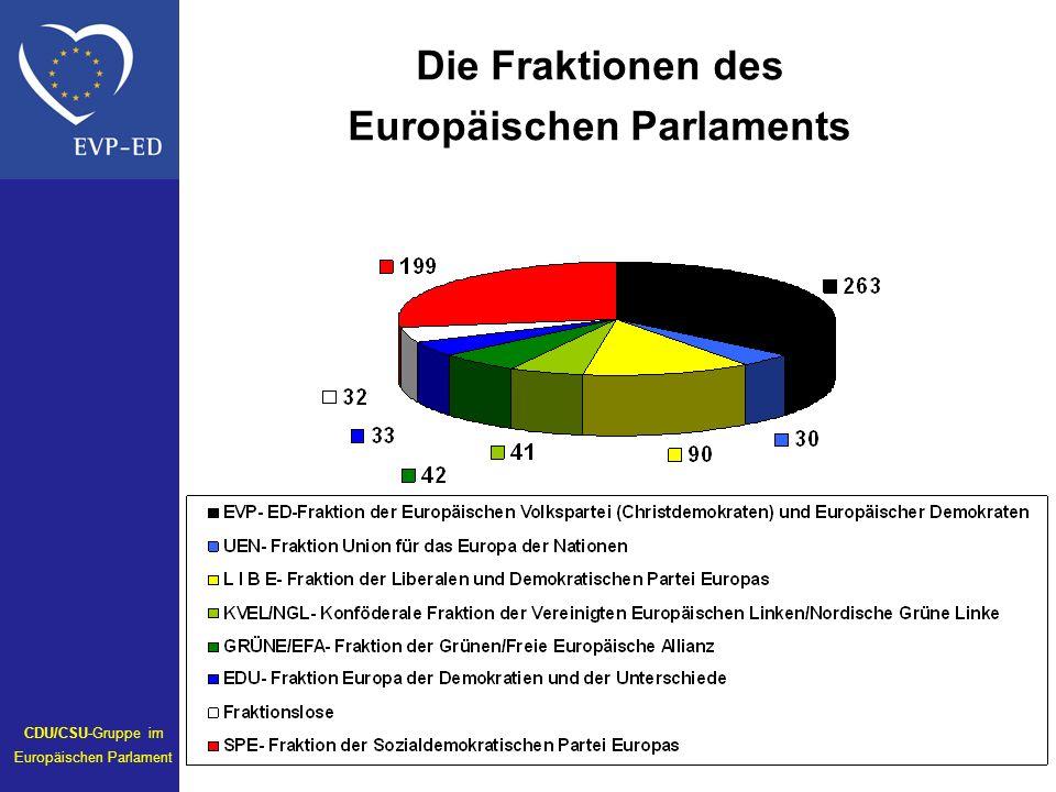 Die Fraktionen des Europäischen Parlaments CDU/CSU-Gruppe im Europäischen Parlament