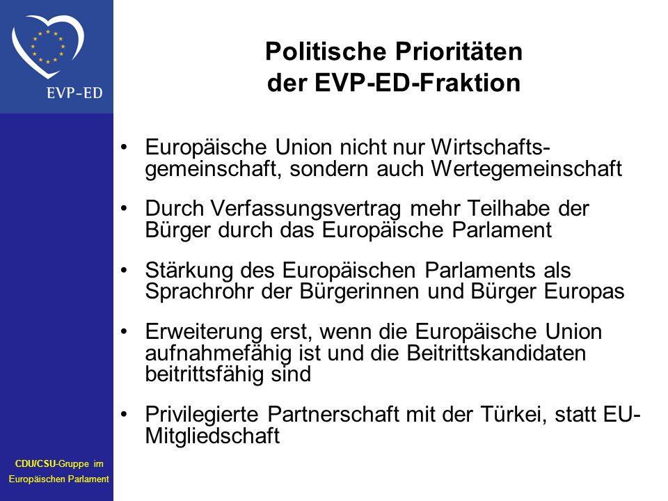Politische Prioritäten der EVP-ED-Fraktion Europäische Union nicht nur Wirtschafts- gemeinschaft, sondern auch Wertegemeinschaft Durch Verfassungsvertrag mehr Teilhabe der Bürger durch das Europäische Parlament Stärkung des Europäischen Parlaments als Sprachrohr der Bürgerinnen und Bürger Europas Erweiterung erst, wenn die Europäische Union aufnahmefähig ist und die Beitrittskandidaten beitrittsfähig sind Privilegierte Partnerschaft mit der Türkei, statt EU- Mitgliedschaft CDU/CSU-Gruppe im Europäischen Parlament