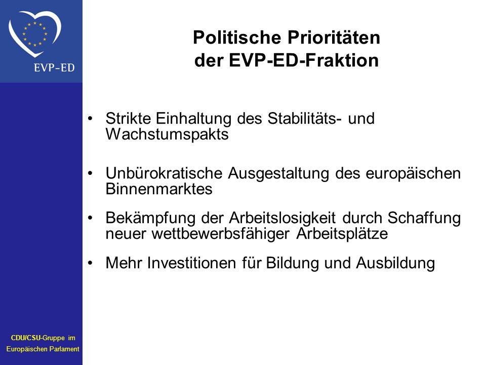 Strikte Einhaltung des Stabilitäts- und Wachstumspakts Unbürokratische Ausgestaltung des europäischen Binnenmarktes Bekämpfung der Arbeitslosigkeit durch Schaffung neuer wettbewerbsfähiger Arbeitsplätze Mehr Investitionen für Bildung und Ausbildung CDU/CSU-Gruppe im Europäischen Parlament Politische Prioritäten der EVP-ED-Fraktion